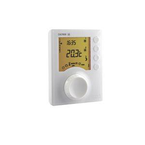 CALYBOX 230 - Gestionnaire d'énergie de 1 à 3 zones pour chauffage électrique Fil Pilote seul